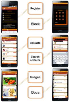 Capturas que muestran el funcionamiento de la aplicación Confidencial
