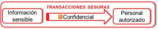 confidencial2