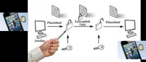 Confidencial plataforma de mensajería de seguridad