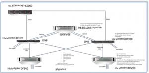 Renovación clientes Ericsson y Telefónica