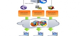 Mantenimiento plataforma Citrix Orange