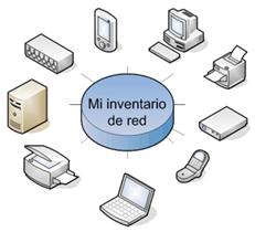 Inventario BQA Management